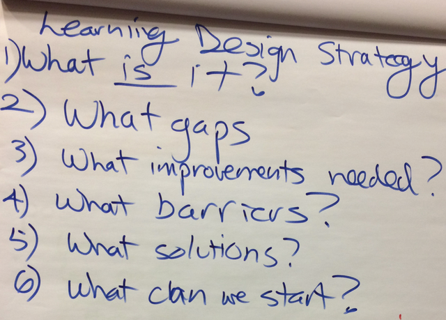 learning design strategy questions